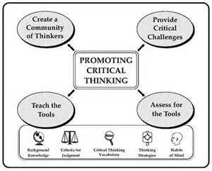 Critical Thinking Essay Sle by Question 4 Assessment In Alberta Discussion Paper
