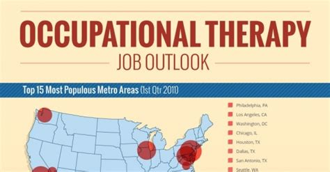 therapist outlook occupational therapy career outlook nerdgraph