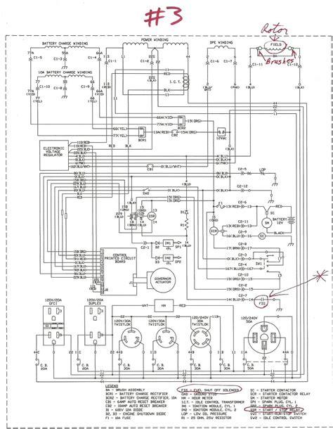 i a 15000 watt generac generator that will not start