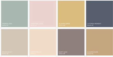 lowespaintcolorchart 2015 home design ideas