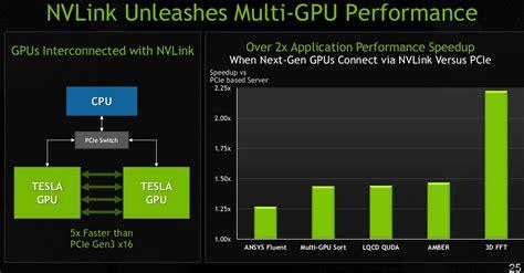 nvidia tesla c2075 gpgpu nvidia volta gpus and ibm power9 cpus to deliver up to 300