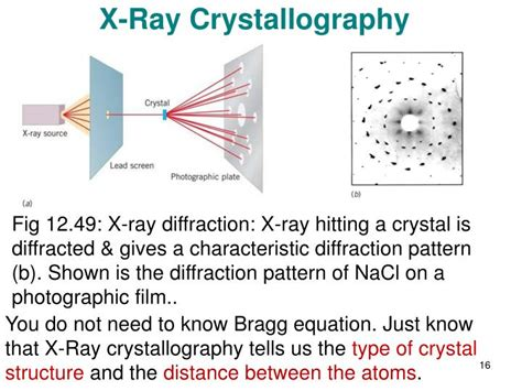 what did x ray diffraction patterns reveal about dna ppt solid crystal structures based on chap 12 sec 11