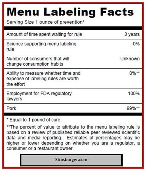 Fda Proposes Calorie Counts On Menus by Restaurant Menu Labeling Get Ready The Fda Is Coming