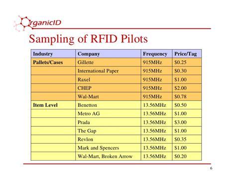 printable rf tags printable plastic rfid tags
