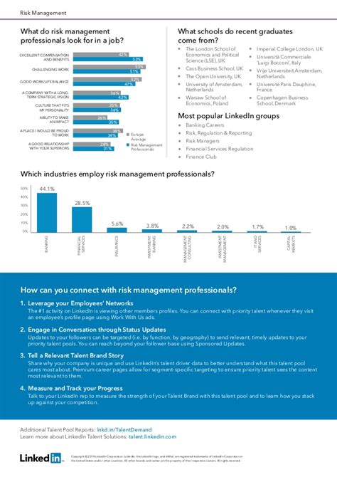 Emerson Europe Mba Talent Program by Europe Risk Management Talent Pool Report
