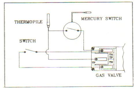 dean fryer pilot light thermopile wiring diagram get free image about wiring