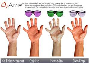 Colr Blind Test Oxy Iso Glasses For Color Blindness Best Treatment For