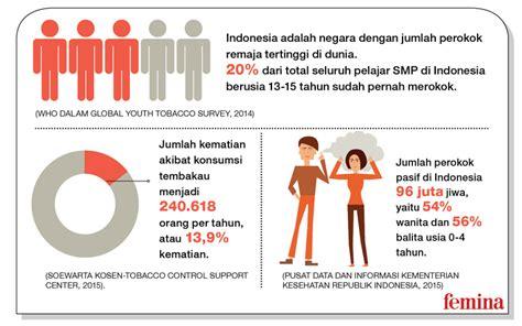 7 fakta tentang rokok yang perlu anda ketahui