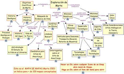 preguntas de español examen libro 50 cosas que hay que saber sobre historia del mundo