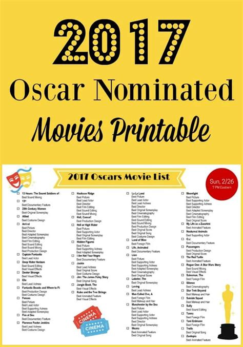film 2017 list 2017 oscar nominated movies list