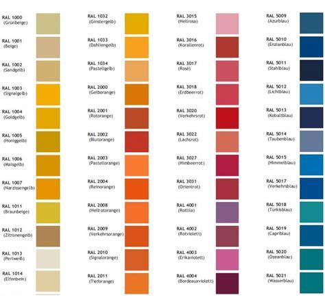 Bilder Terrassen 2022 by Blende Alu Pulverbeschichtet 2meter F 252 R Terrassen In