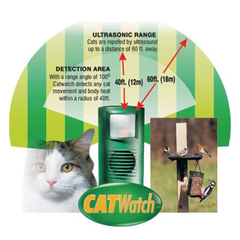 Cat Keeps On by Catwatch Ultrasonic Cat Deterrent