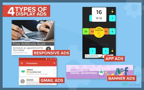 set   adwords display network campaign