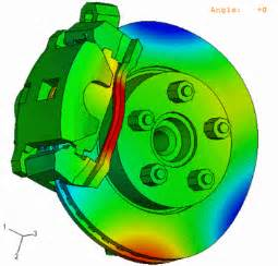 Car Brake System Analytical Analysis Stop Brake Noise Products And Procedure From Gwr It Stops
