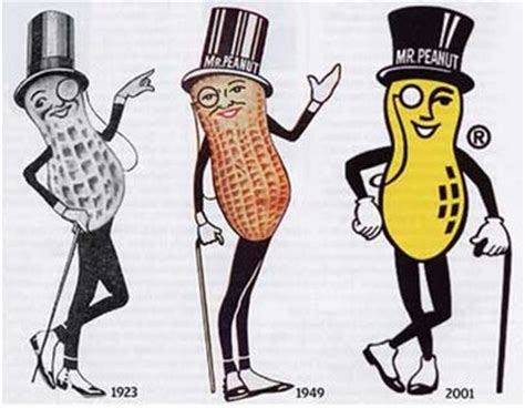 The Planters Peanut by Mr Peanut Speaks And He Sounds A Lot Like Robert Downey