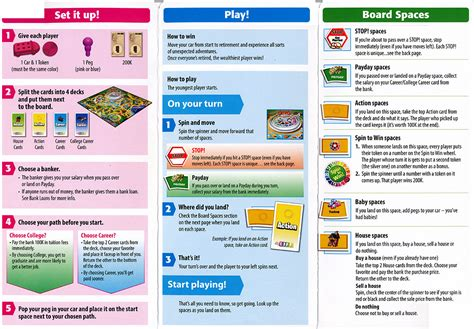 Printable Directions For The Game Of Life | life board game rules gallery