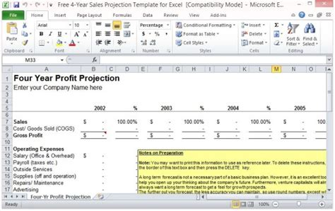 Free 4 Year Sales Projection Template For Excel Projected Sales Template