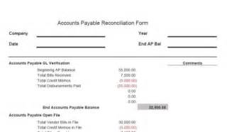 Accounts Payable Reconciliation Template by Procedures For Small Business Checklist