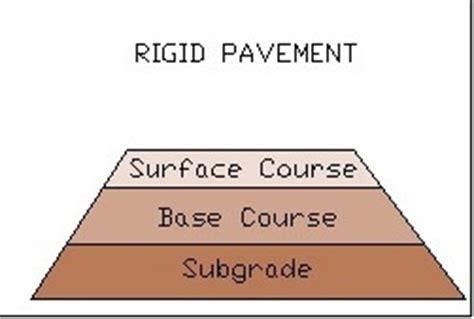 Design Criteria For Rigid Pavement   picture suggestion for rigid pavement