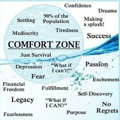 1000 ideas about comfort zone 1000 images about comfort zone on pinterest comfort