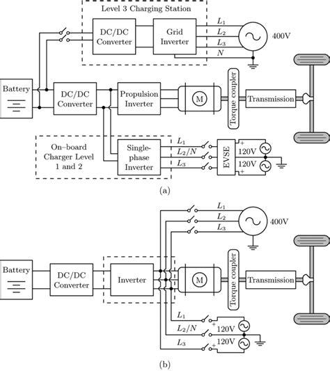 kumpulan wiring diagram sepeda motor k