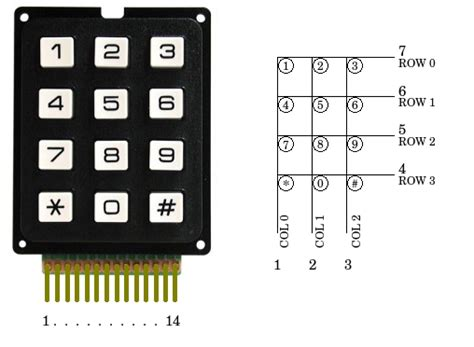read keypad  arduino  ic