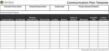 communication template exle 301 moved permanently