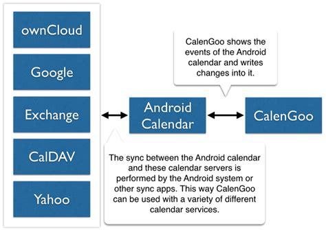 yahoo calendar android android calendar yahoo app calendar