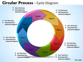 Sales Call Cycle Template by Sales Diagram Circular Process Cycle Diagram 8 Stages