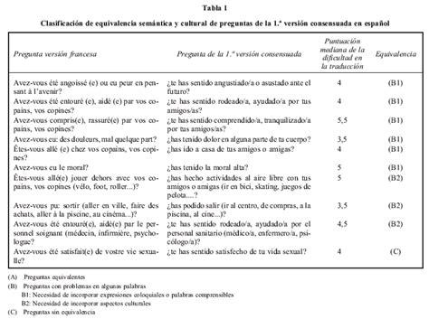 preguntas abiertas de frances adaptaci 243 n al espa 241 ol del cuestionario vec 250 et sante