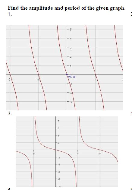 Graphing Tangent Functions Worksheet