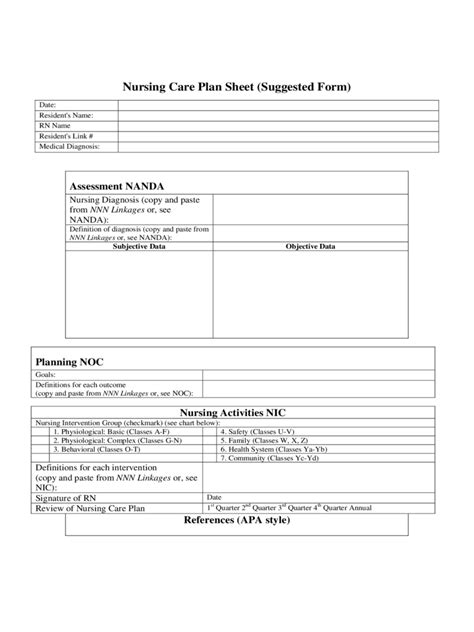 care plan forms template plan of care template 2 free templates in pdf word