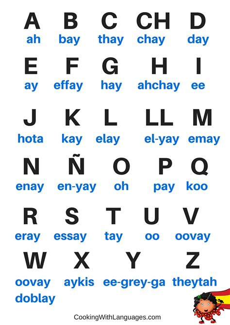 printable spanish alphabet quiz free spanish printables free english printables