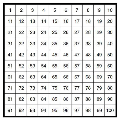 free printable hundreds chart 4 per page 100 chart focus on math