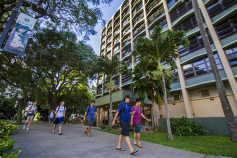 uh manoa housing review points to lax oversight at uh manoa student housing