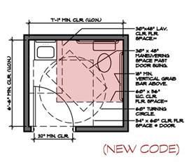 Bathroom Design Code Handicap Bathroom Code Restaurant Search Sd