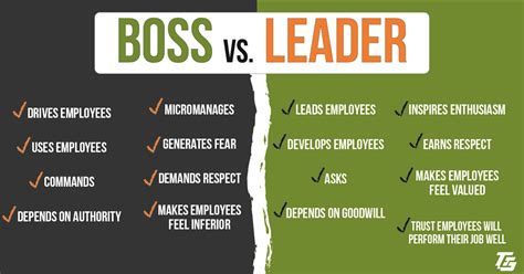 What Leadership Qualities Does Mba Provide by Vs Leader Why Develop Hire Leaders Not Bosses