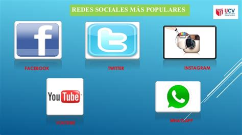 imagenes de simbolos sociales redes sociales