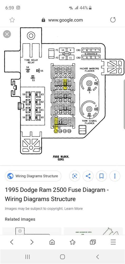 dodge ram fuse box diagram wiring diagram networks