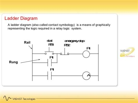 rung wiring diagrams with numbers of things