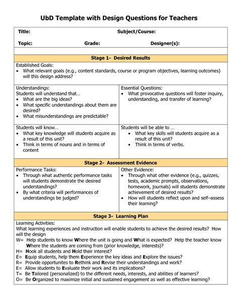 unit plan outline template blank ubd template things for the classroom