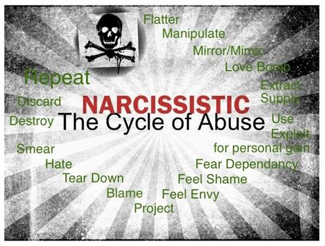 narcissistic and emotional abuse shattering the illusion books dear why is my narcissistic ex so to me now