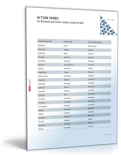 Musterbriefe Englische Korrespondenz Formulierungshilfe F 252 R Englische Bewerbungen