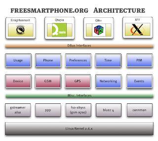 creatine half list of software framework