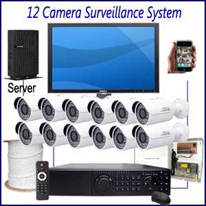 commercial cctv installation | blue caliber surveillance