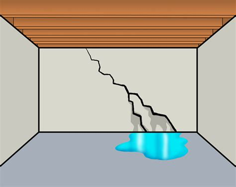 Coolhouseplan Com by Basement Waterproofing Kansas City 28 Images Basement