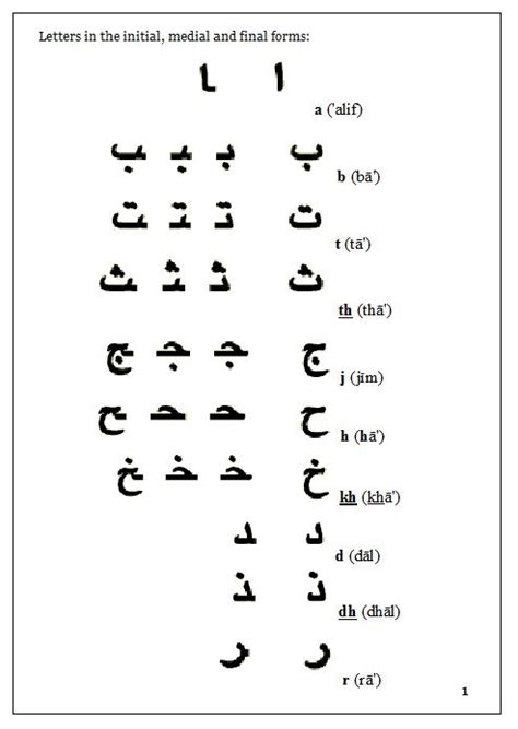 arabic letter writing format arabic letter writing format best template collection