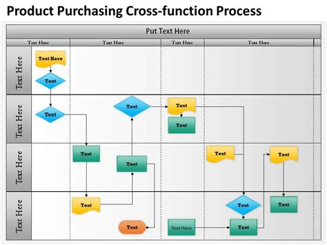 Swimlane Flowchart Template Powerpoint Cross Functional Flowchart Ayucar Com Swim Diagram Ppt