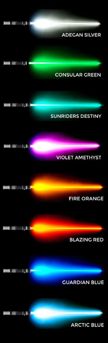 different lightsaber colors shift r improves the quality of this image shift a
