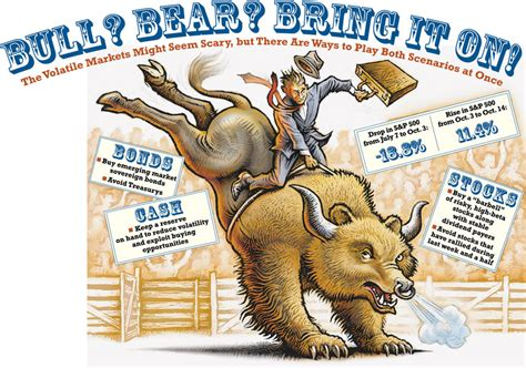 How To Be A Realtor bull market bear market bring it on wsj